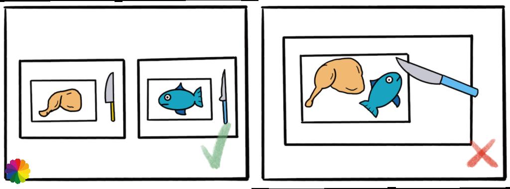 Final illustration cross-contamination